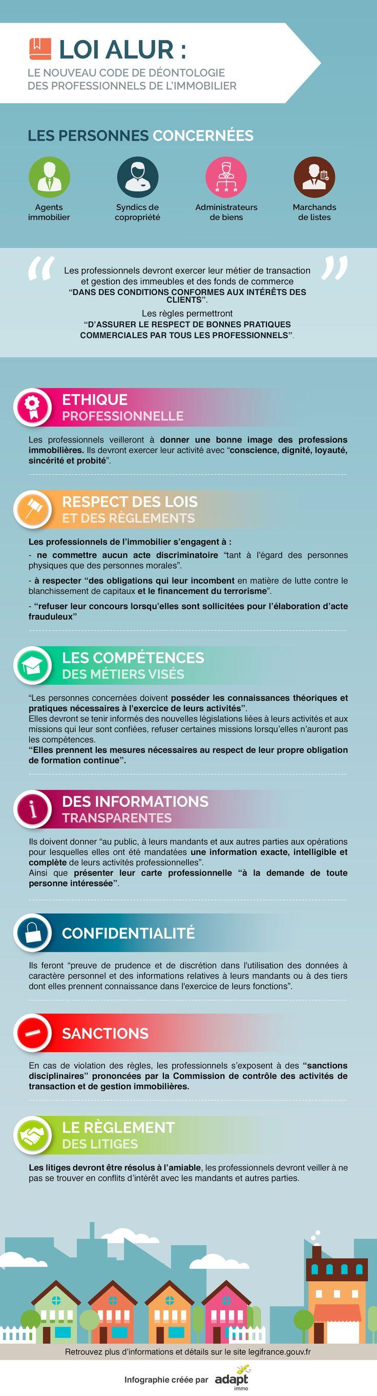 #infographie  Découvrez le code de déontologie des professionnels de l'immobilier.   #immobilier #loi #alur #agentimmobilier #infographic #realestate #agent