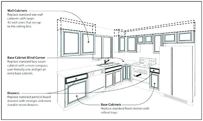 Kitchen Cabinet Dimensions Lazy Susan Cabinet Dimensions Kitchen