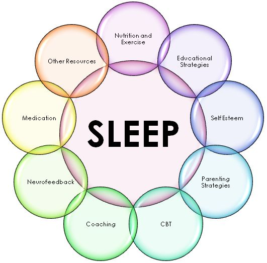 the serious issue of sleep deprivation in college athletes Extra sleep improves athletes the detrimental effects of sleep deprivation on lack of sleep with serious health problems such as.