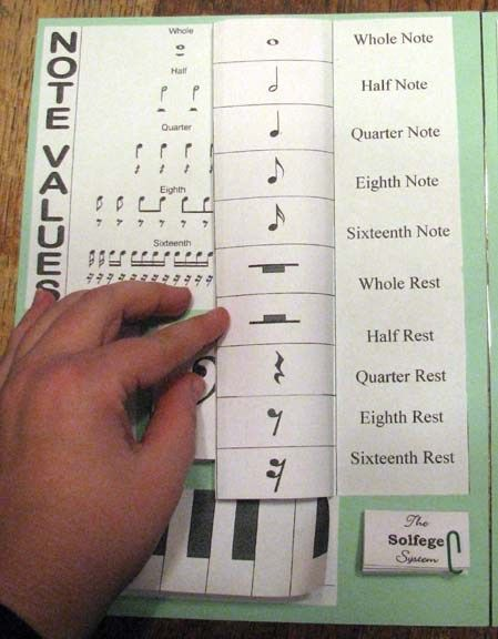 Free Music Theory Lapbook - updated This weekend, we went… | Anna on Xanga