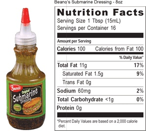 Sub Sandwich Oil Recipe...Bet it's better fresh than from one of these bottles!