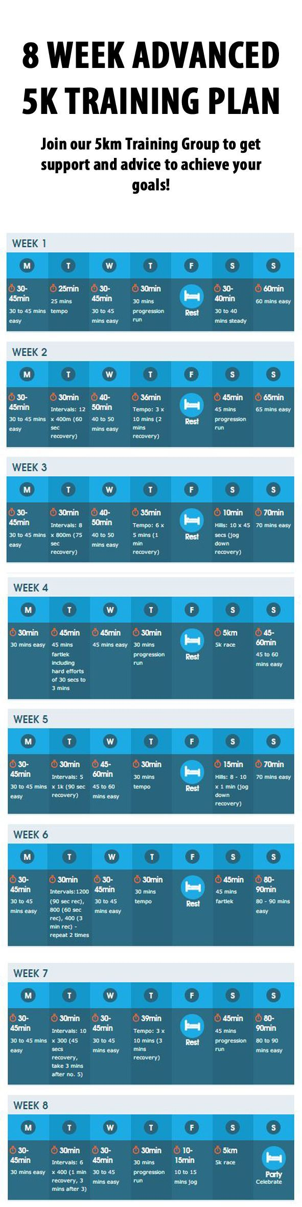 8 WEEK ADVANCED 5K TRAINING PLAN