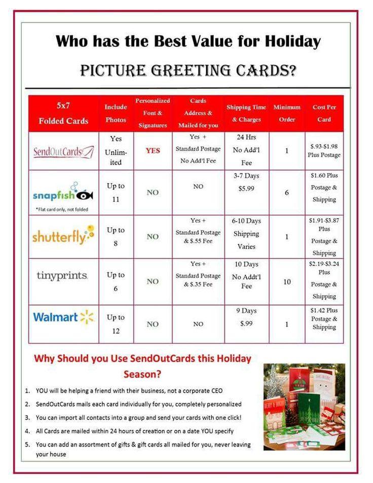 Best 25 sendoutcards ideas on pinterest custom cards online christmas custom greeting cardsonline m4hsunfo