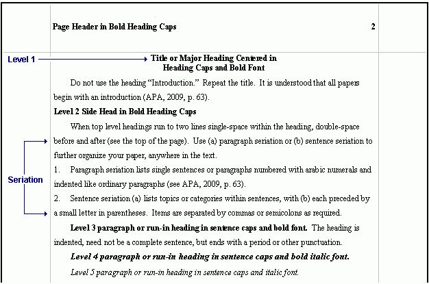 apa research paper headings format How to format headings in apa  in an apa style paper apa  on scientific writing apa apa style choosing research topic common mistakes daryl j bem.
