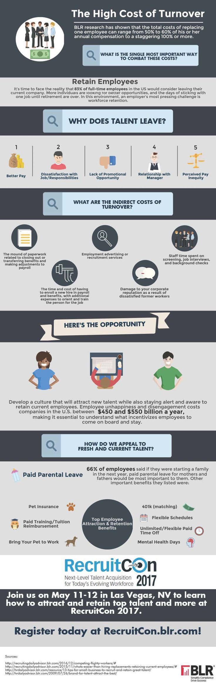 Employee Turnover in Retailing An Infographic 17