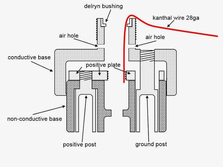 18650 box mod wiring diagram tesla two box mod wiring diagram vape coil diagram vape free engine image for user manual