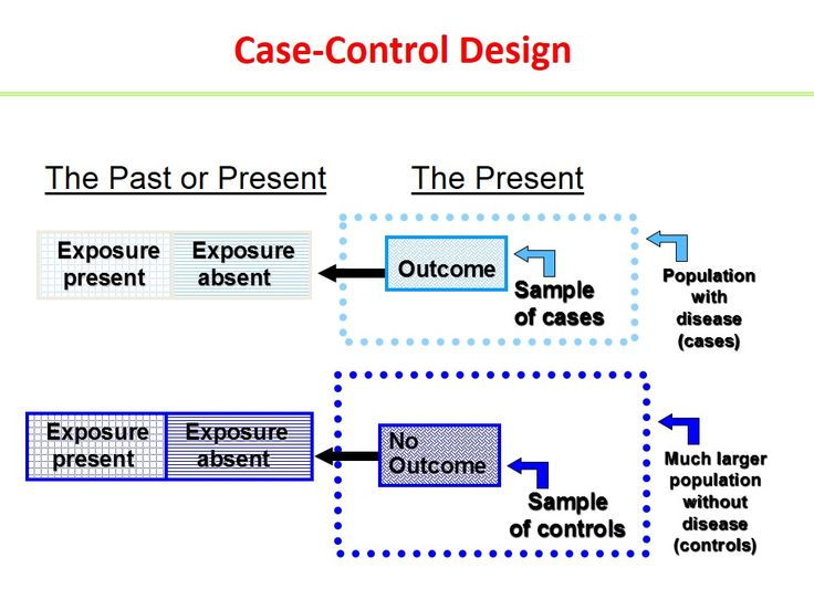 Matched case-control study advantages. Title: Study Design – Part I Author: biostatistics Last modified by: Terri Created Date: 9/14/2008 12:57:25 AM Document presentation format: On-screen Show (4:3)