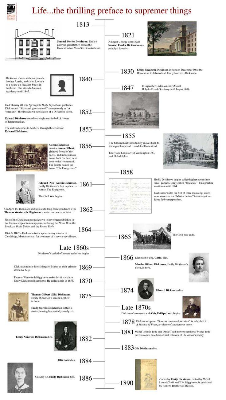 walt whitman biography timeline examples