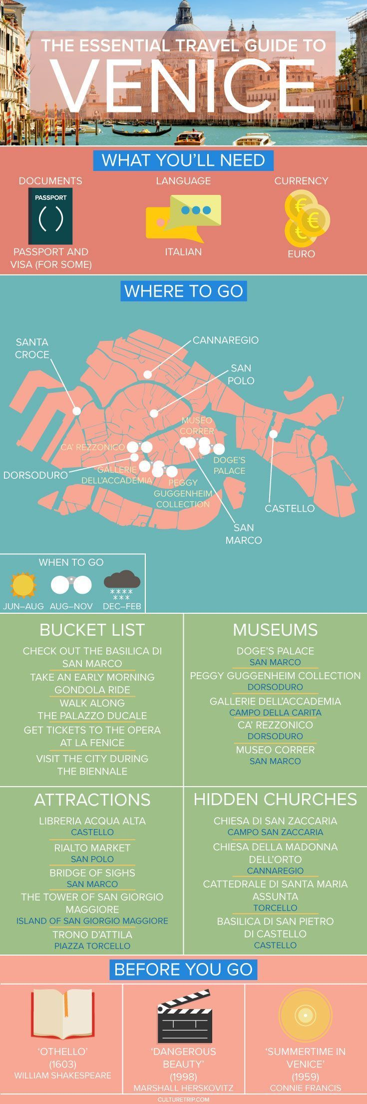 The Essential Travel Guide to Venice (Infographic) Pinterest: @theculturetrip