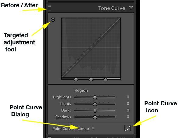 Using the Tone Curve Panel to adjust photos  http://aviewfinderdarkly.com.au/2016/12/29/lightroom-tone-curve-brightness-contrast/
