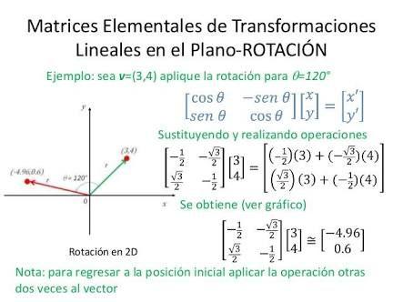 Resultado de imagen para matriz aplicacion rotacion