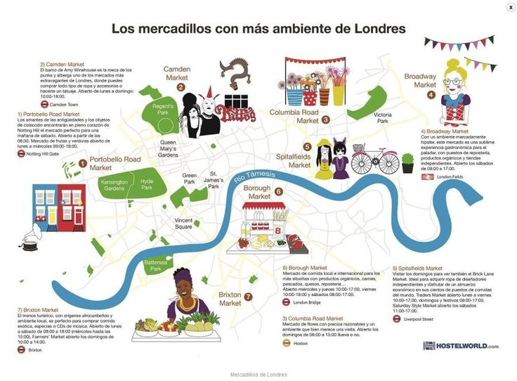 ¿Cuáles son lo mejores mercadillos de Londres? Este mapa te ayudará
