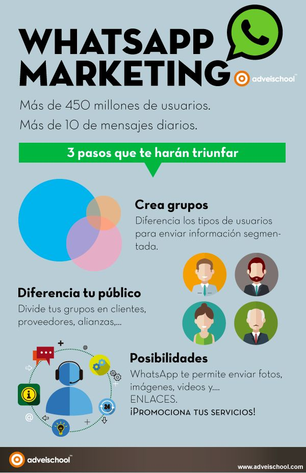 WhatsApp Marketing #infografia #infographic #marketing. Siento que si no se sabe manejar puede ser invasivo, pero viable