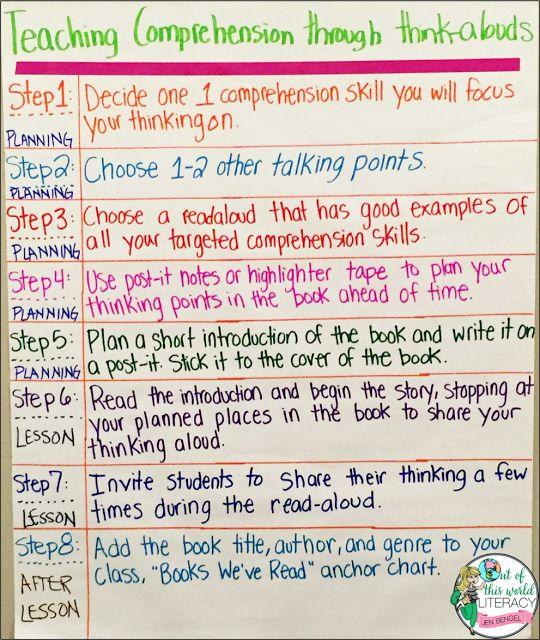 Teaching Strategies: Think-Alouds