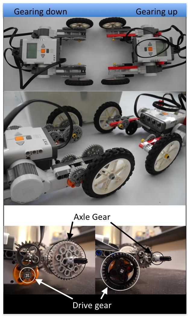 "Panel of photos of the two types of robotic racers. Overhead view and side view of the racers assembled. Close-up of respective gear train assemblies is also shown. The racer shown on left is in the ""geared up"" configuration and racer shown on right is in the ""geared down"" configuration."