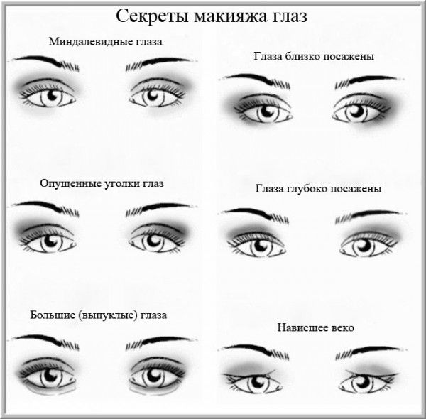 макияж для маленьких глаз с опущенными уголками: 19 тыс изображений найдено в Яндекс.Картинках