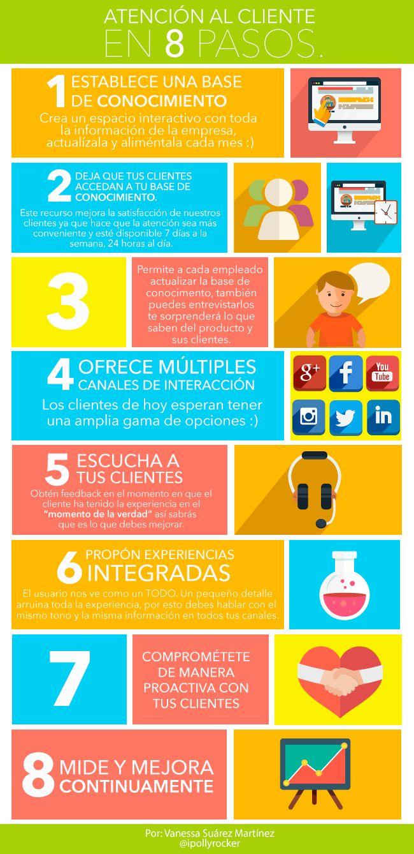 Enlace permanente de imagen incrustada  Ideas Negocios Online para www.masymejor.com