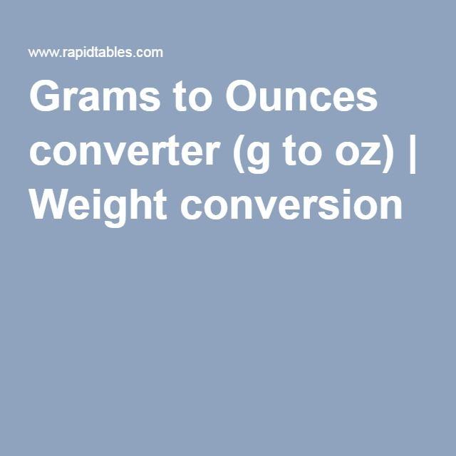 Best 25+ Weight conversion ideas on Pinterest Yarn weight chart - weight conversion chart