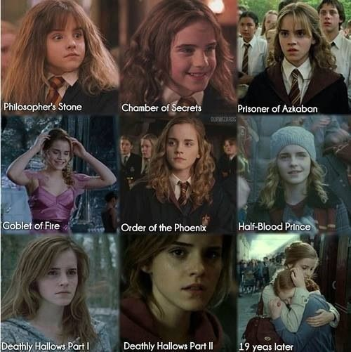 Hermione Granger one of my fave characters