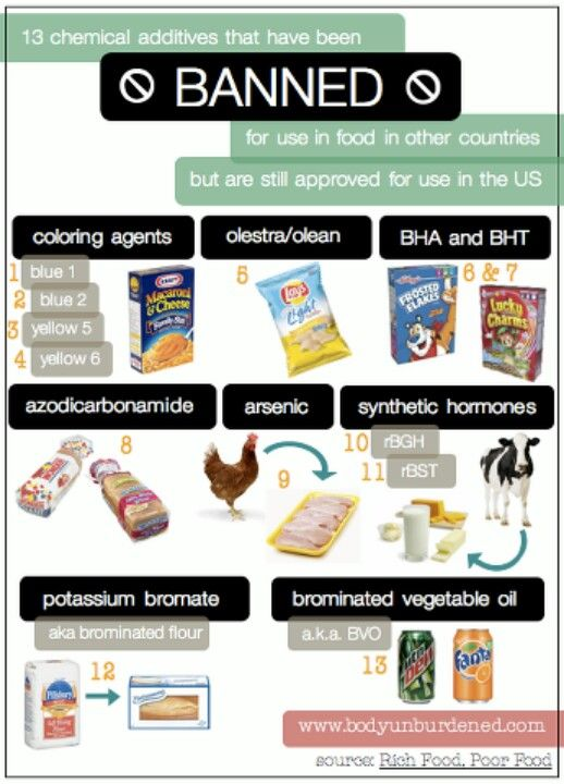 Chemical Cuisine: Your guide to food additives: Michael ...