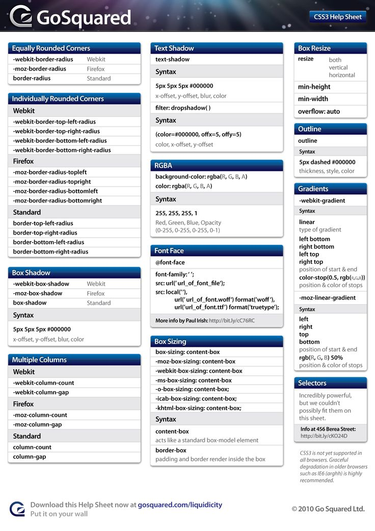 134 best cheat sheets images on pinterest cheat sheets computer css3 cheat sheet malvernweather Choice Image
