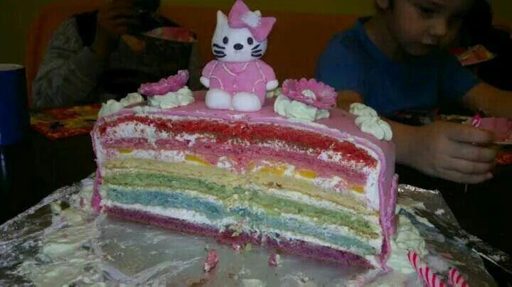 Tort tęczowy Hello Kitty