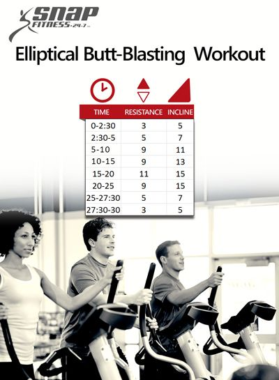 30 Minute Butt-Blasting Elliptical Workout