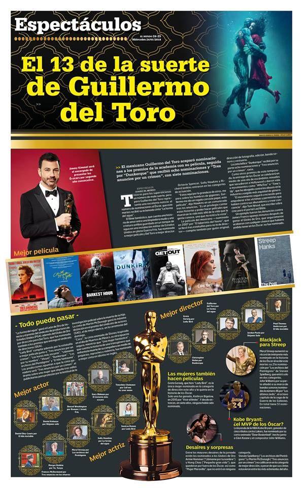Diseño editorial: Atilio Flores del diario El Mundo de El Salvador, nos compartió este excelente trabajo sobre el director de cine mexicano Guillermo del Toro. Enhorabuena.
