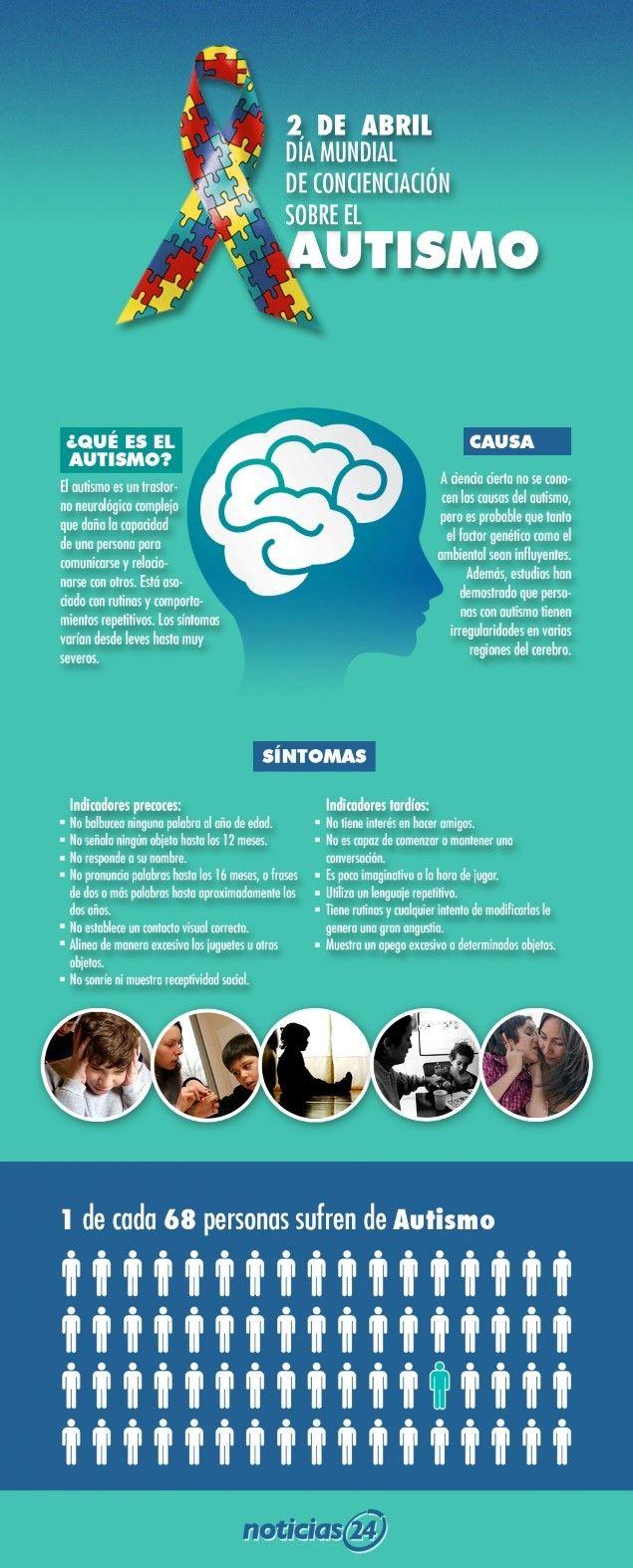Autismo #infografia