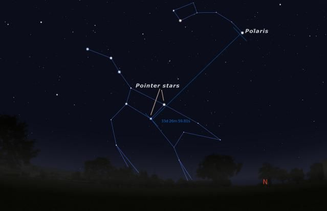 Polaris is our North Pole Star... For Now: How to Find Polaris