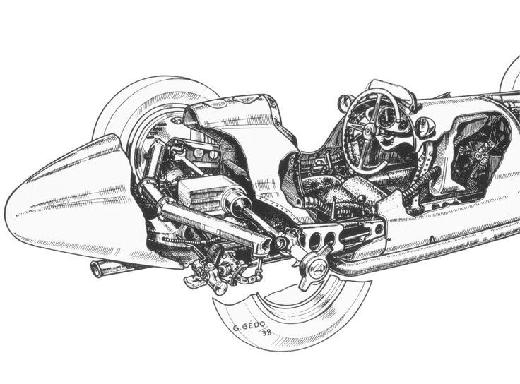 best driver s cars images on pinterest car  diagram  auto