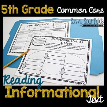 Do you need concise, scaffolded instruction for small groups, English learners, and struggling students? This resource integrates all nine 5th Grade Common Core Reading Standards for Informational text into ANY text.  No need to reinvent the wheel for your daily lesson planning!