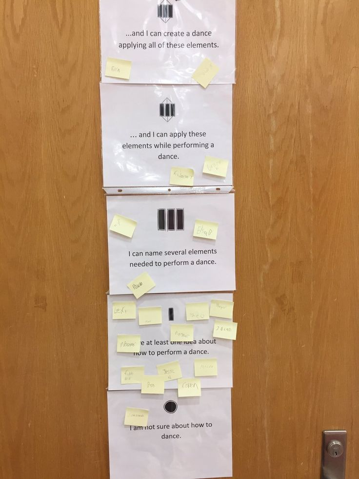 """Josh Zielinski on Twitter: """"Introduced #solotaxonomy to students today for start of dance unit. Off to a good start! #physed https://t.co/JmgCfE6lWn"""""""