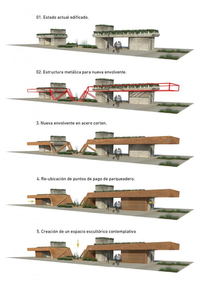 BOGOTÁ | Planes de Renovación Urbana - Page 147 - SkyscraperCity
