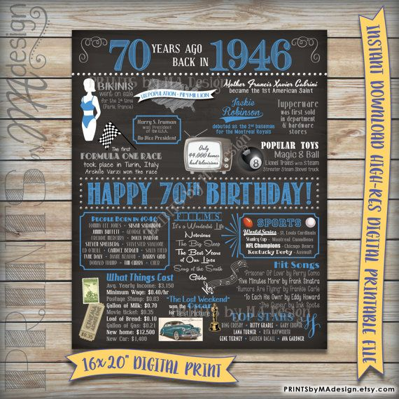 70th Birthday Gift 1946 Instant Download Printable Chalkboard Poster Sign, 70 Years Ago USA Events Born in 1946, 70th Birthday Party Decor