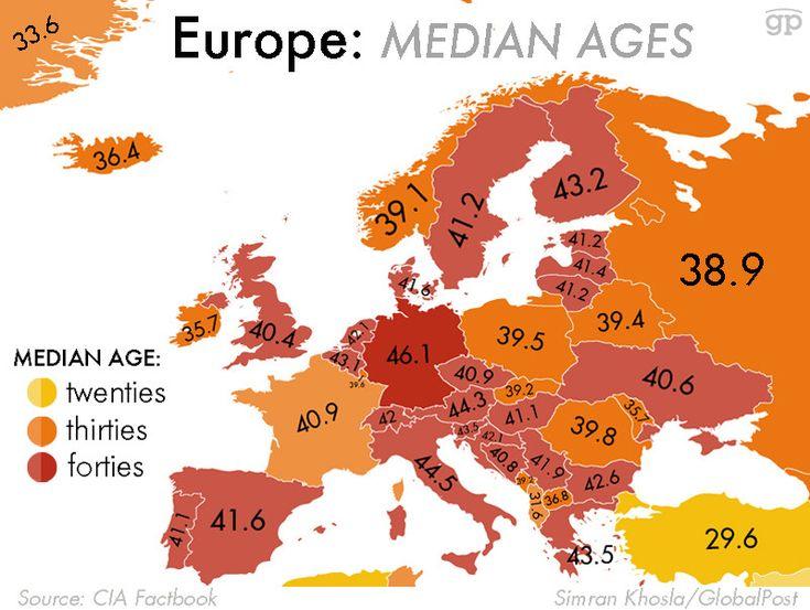 Quel est le pays dont l'age médian est 15ans? - Le nouvel Observateur