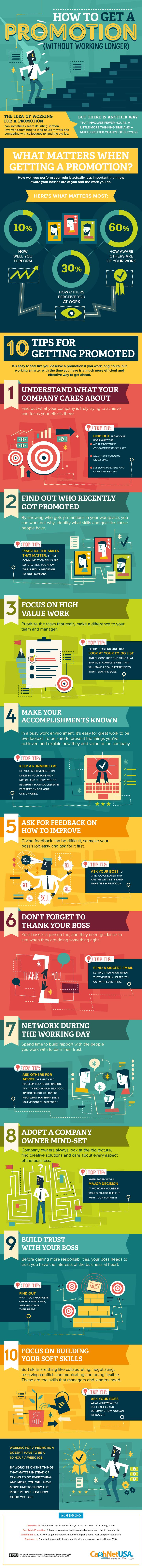 How to Get a Promotion (Without Working Longer) #Infographic #Promotion #HowTo