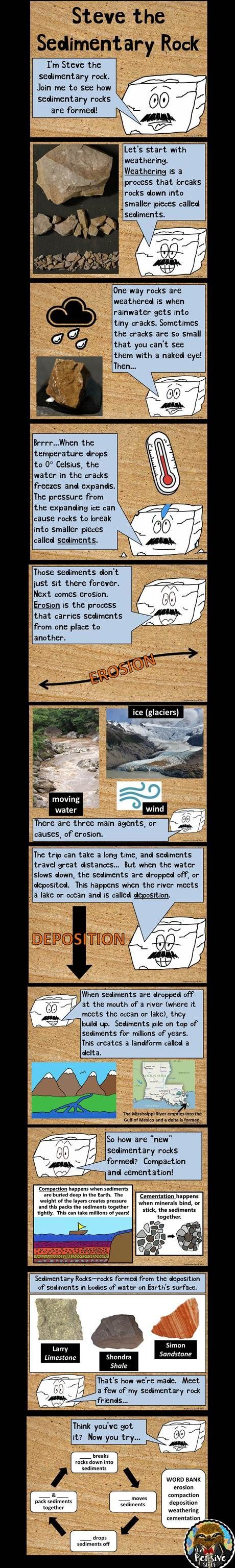 Weathering, erosion, deposition, and sedimentary rocks for 4th and 5th grade. These slides are available as a powerpoint with guided notes and 2 other science notebook activities.