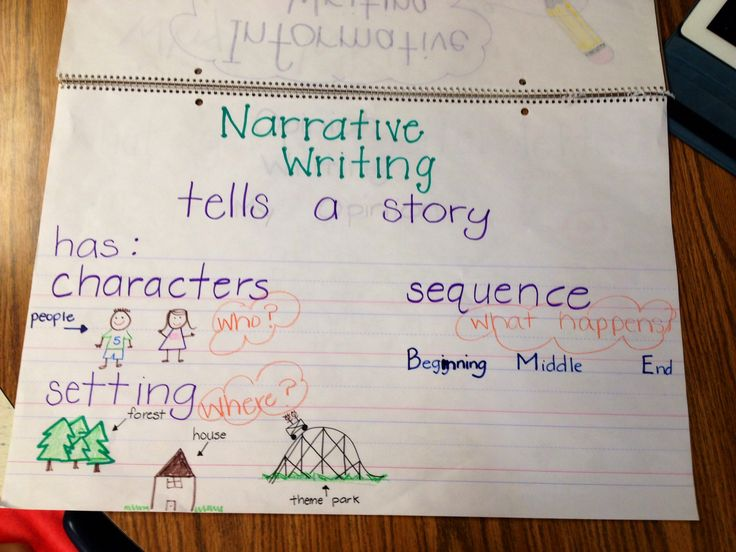 Kindergarten narrative writing anchor chart.