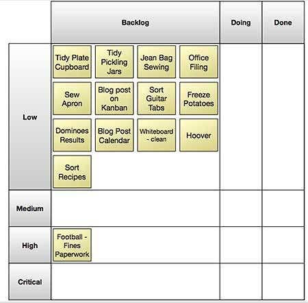770 best Lean\/six sigma images on Pinterest Project management - project recap template