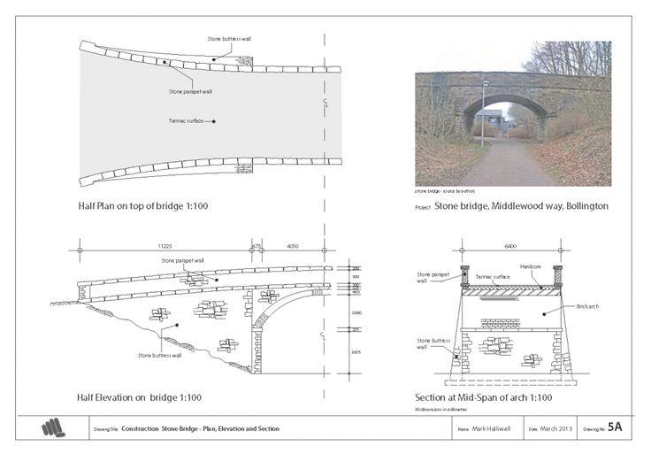 Elevation Plan Ne Demek : Best masonry arch bridges images on pinterest