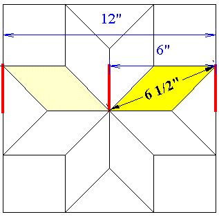 Chart for making star quilts at different sizes (calculates size of finished star and also has details about common quilt dimensions, etc.)