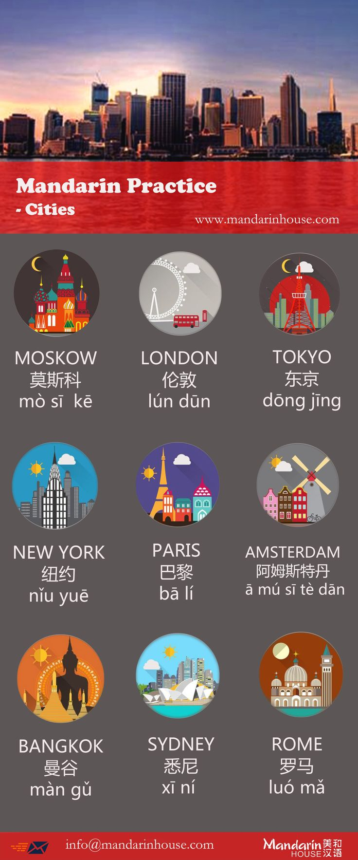Cities in Chinese.For more information please contact sophia.zhang@mandarinhouse.cn The best  Mandarin School in China.