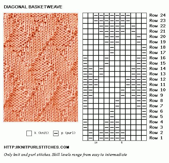 Diagonal Basketweave | Knit - Purl stitches