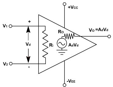 #EquivalentCircuit refers to a theoretical circuit that
