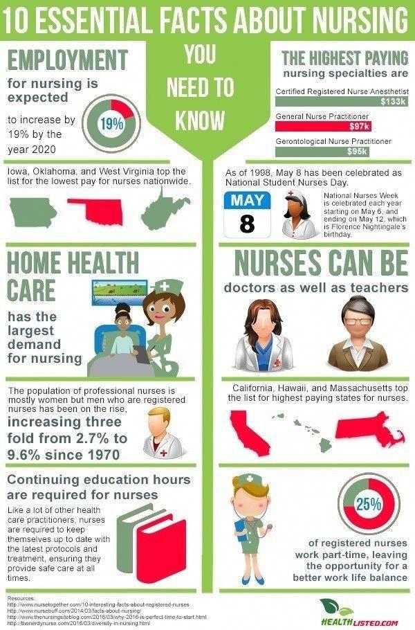 e491ebdefcd3746c827cf8eb95b32fb9 - Hawaii Board Of Nursing Application Status