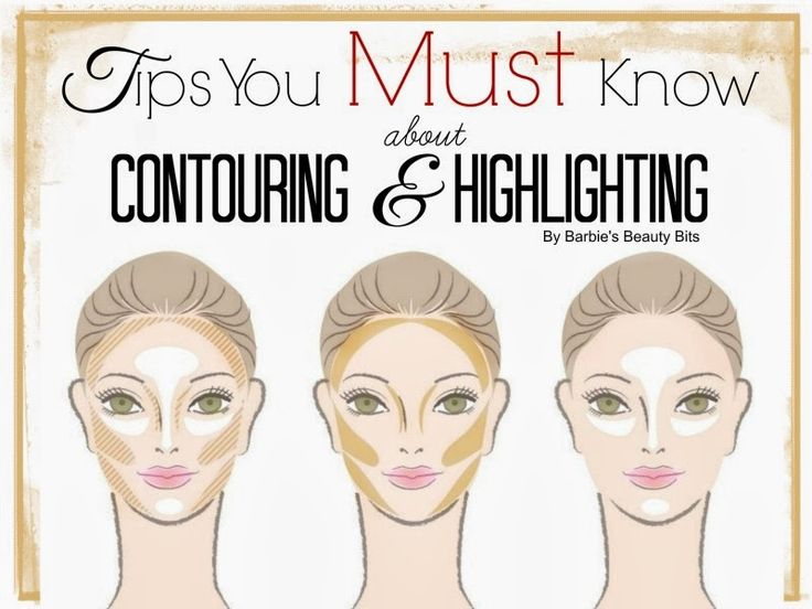 STOP WASTING YOUR MONEY...Tips You Must Know Before You Start Contouring and Highlighting, By Barbie's Beauty Bits. #beautytips, #contouringandhighlighting, #barbiesbeautybits