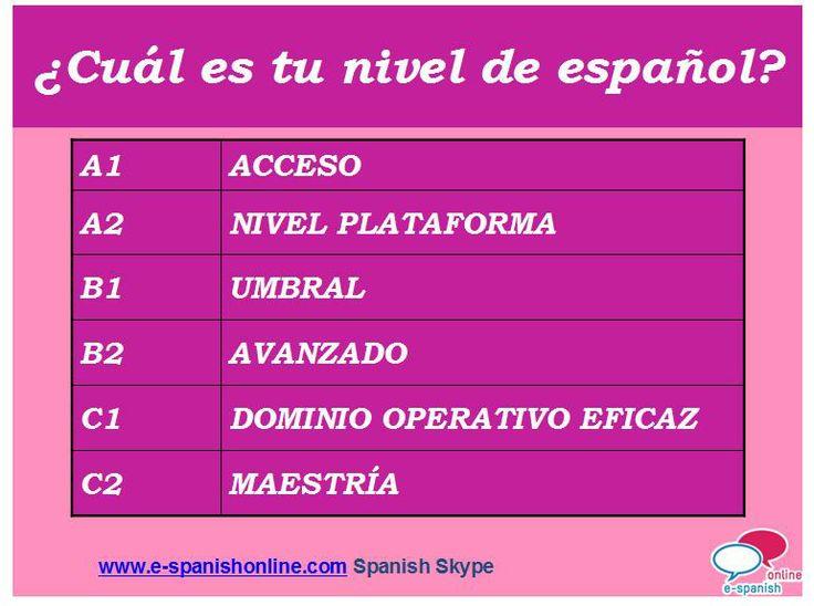 ¿SABES CUAL ES TU NIVEL? WWW.E-SPANISHONLINE.COM
