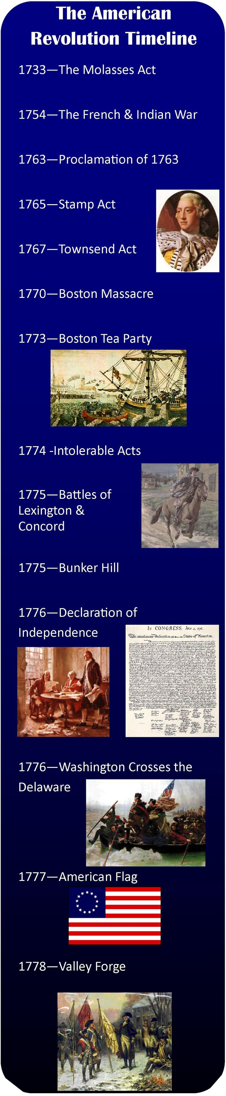 a look at the events leading to the american revolution American revolution essays, timelines & images select essays, timelines and images from the list of colonial america and  events leading to the american revolution.