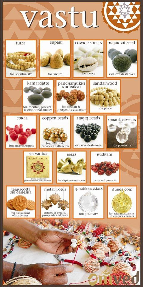 Vastu suggests Vedic seeds, beads and auspicious symbols to be placed at the threshold and around the house (Eg: near windows). These ancient luck omens have been used since millennia. They have been known to emit positive energies, dispel the evil eye, move stagnant energies and as negative ion-emitters.